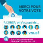 Élections professionnelles 2018 : L'UNSA Fonction Publique toujours en progression !