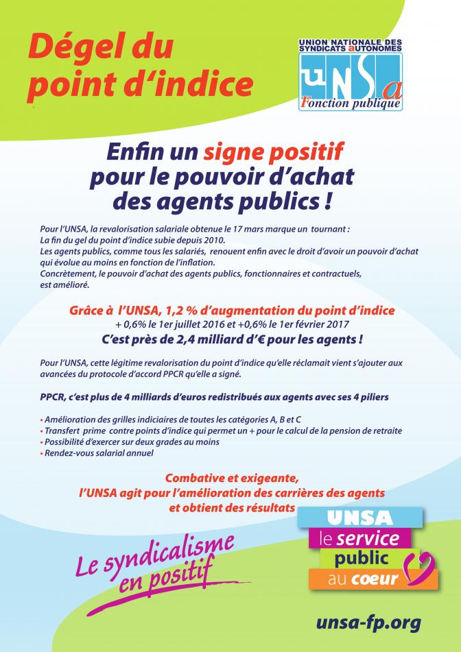 Degel Du Point D Indice Un Signe Positif Pour Le Pouvoir D Achat